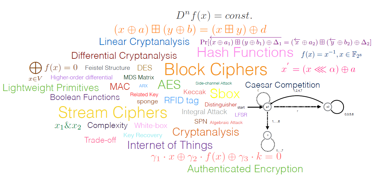 cosic thesis cryptanalysis_stream_cipher_en Login / register home cars manufacturers car audio car parts all editorial reviews reviews news hybrid car guide.