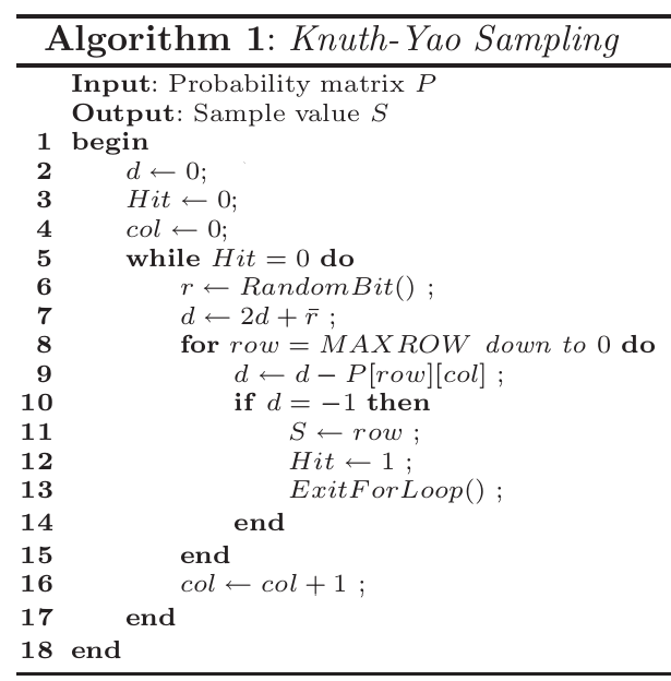 COSIC Cryptography Blog | COSIC | Page 4